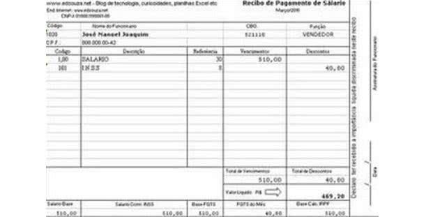Modelos de Recibo de Adiantamento Salarial. (Foto: Divulgação)