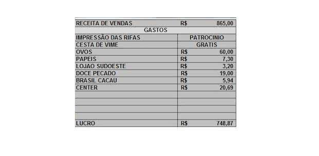 Modelos de Recibo de gastos. (Foto: Divulgação)
