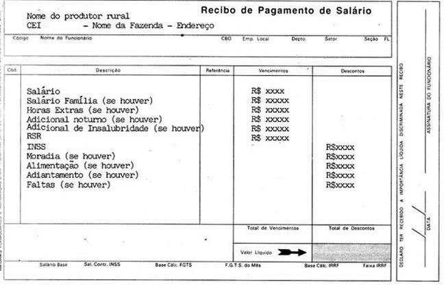 Modelos de Recibo de Pagamento de Salario